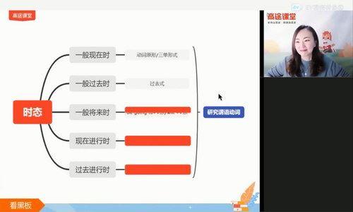 2021高途初二王冰英语寒假班(完结)(2.08G高清视频)百度网盘
