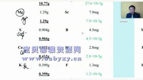 高东辉化学高考化学冲刺班(5.56G高清视频)百度网盘