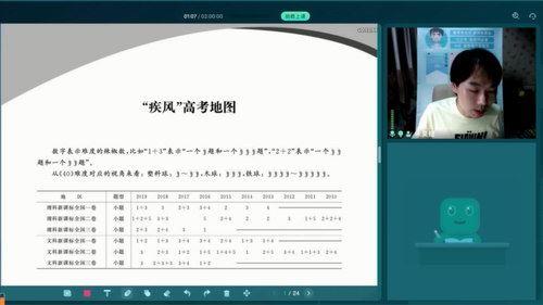 2021朱昊鲲高考数学9月秋季班完结(高清视频)百度网盘