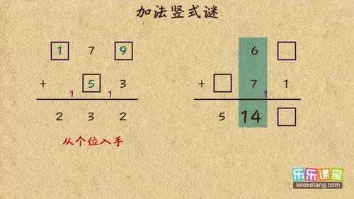 乐乐课堂短视频-小学奥数1-6年级4.07G完结版 733个视频 百度网盘