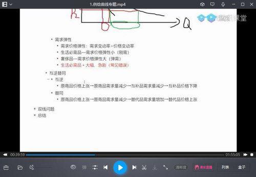 2021高考刘勖雯政治一轮复习(20.4G视频)百度网盘