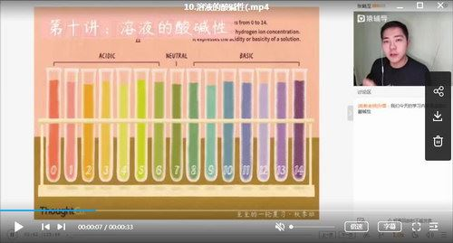 猿辅导2020高考一轮张鹤至化学秋季班(高清视频)百度网盘