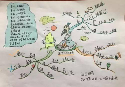 千聊—思维导图学1-9年级古诗词(145集完结)百度网盘