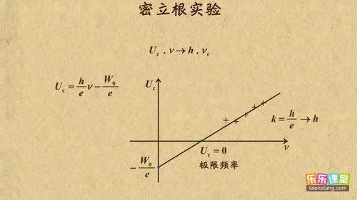 乐乐课堂高中之物理篇(高清视频)百度网盘