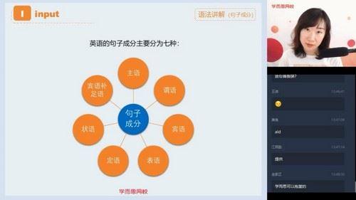 2020暑期高三昆尼英语高考目标90+直播班(完结)(2.96G高清视频)百度网盘