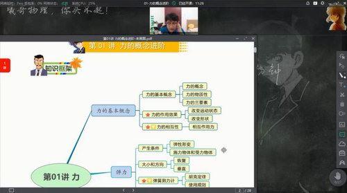 学而思2020曦哥初二春季录播课(高清视频)百度网盘