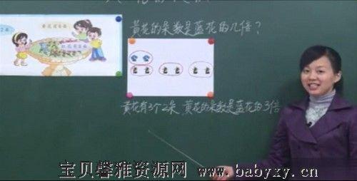黄冈名师课堂苏教版小学数学二年级下册(890M标清视频)百度网盘