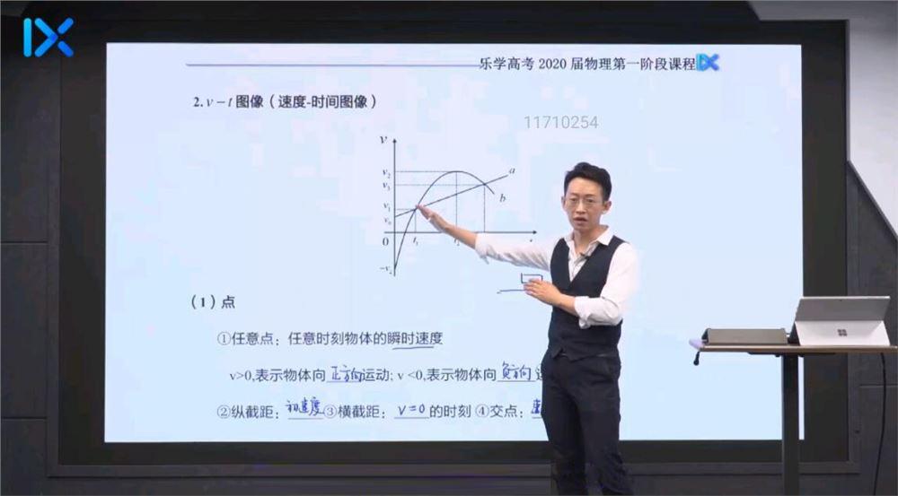 2020乐学物理(高清视频)百度网盘