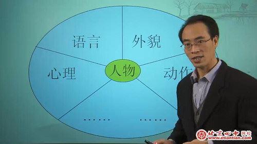 北京四中网校趣味作文系列(高清视频)百度网盘
