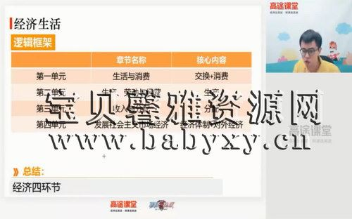高途2020年高三政治朱法垚暑期班(2021版4.05G高清视频)百度网盘