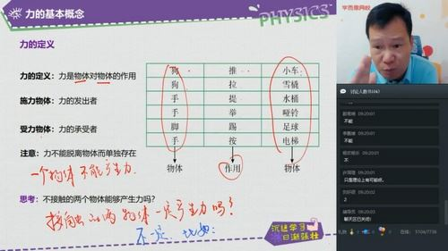 学而思2020寒假初二杜春雨物理菁英班直播课(2.72G高清视频)百度网盘