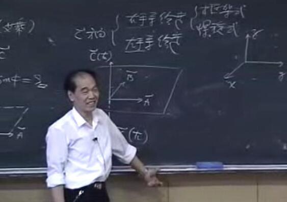 舒幼生老师北京大学力学讲课视频教程(标清55讲)高中物理竞赛必备 百度网盘