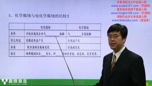 赢鼎网校一点马高考名师机器人课程:刘志化学(价值19800元标清打包)百度网盘