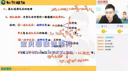 2021高考马凯鹏高三化学暑假班(2.37G高清视频)百度网盘