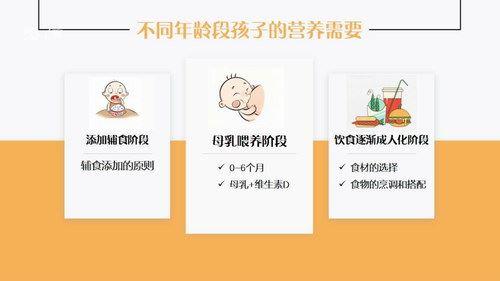 20节儿童营养课(千聊高清完结)百度网盘