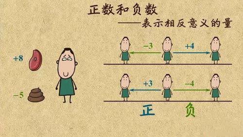 乐乐课堂之初中数学(有微信广告水印)百度网盘