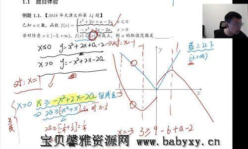 有道2022高考数学张志君联报班暑期课程(完结)(5.00G高清视频)百度网盘