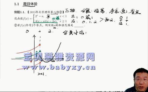 有道2021郭化楠数学清北班一轮复习(10.6G高清视频)百度网盘