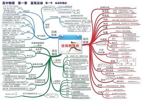 2021高考物理武文成押题课点睛班(高清视频)百度网盘