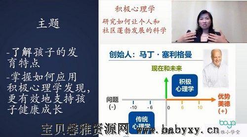博雅积极家庭心理训练(2.23G高清视频)百度网盘