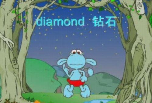 幼儿学习动画片合集 英语拼音识字等 百度网盘
