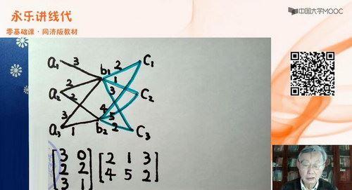 李永乐数学(37.7G高清视频)百度网盘