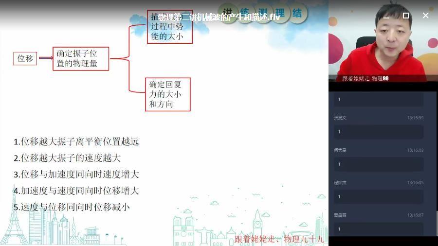 2020寒【学而思】高二物理寒假目标 刘勇