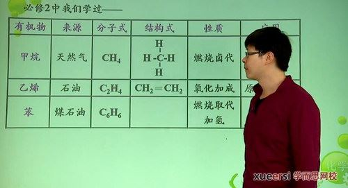 化学选修5预习领先班(学而思15讲)百度网盘
