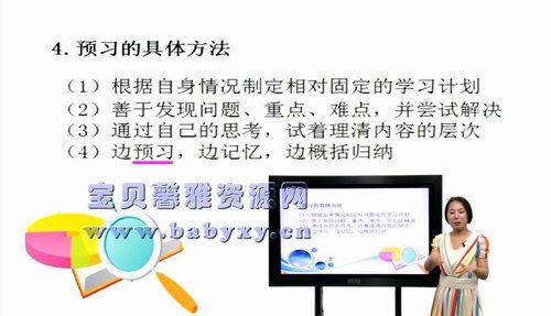 新北大优选精锐新CES学习法初中视频教程优选优学方法-初中五科(22.9G高清视频)百度网盘