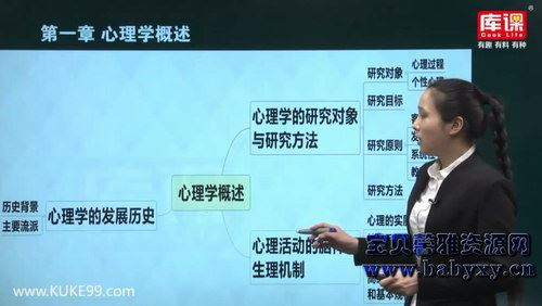 库课2019专升本河南心理学冲刺课程(8.48G高清视频)百度网盘