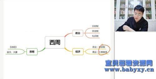 2021猿辅导高三历史唐浩寒假班(15.4G高清视频)百度网盘