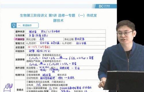 2021乐学高考任春磊生物第三阶段(5.13G高清视频)百度网盘