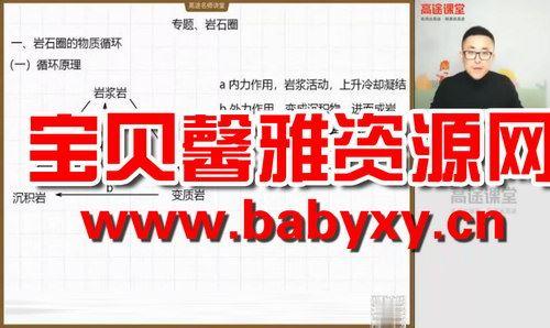 高途2020年高三地理秋季班林潇(超清视频)百度网盘